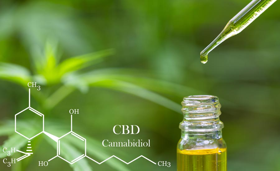 Full Spectrum CBD Oil Compound