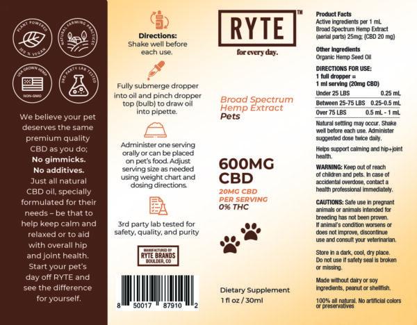 RYTE-1_DIELINE-600-PET